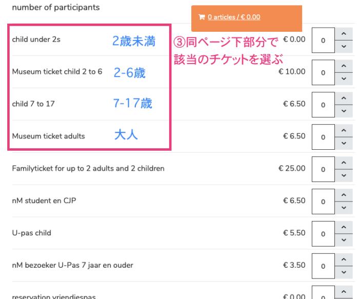 ユトレヒトにあるミッフィーミュージアムのオンラインチケット購入方法